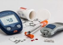 Insulin Resistance monitor